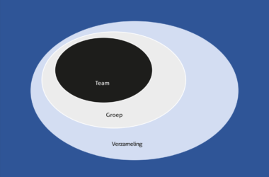 teamchange wat is een team