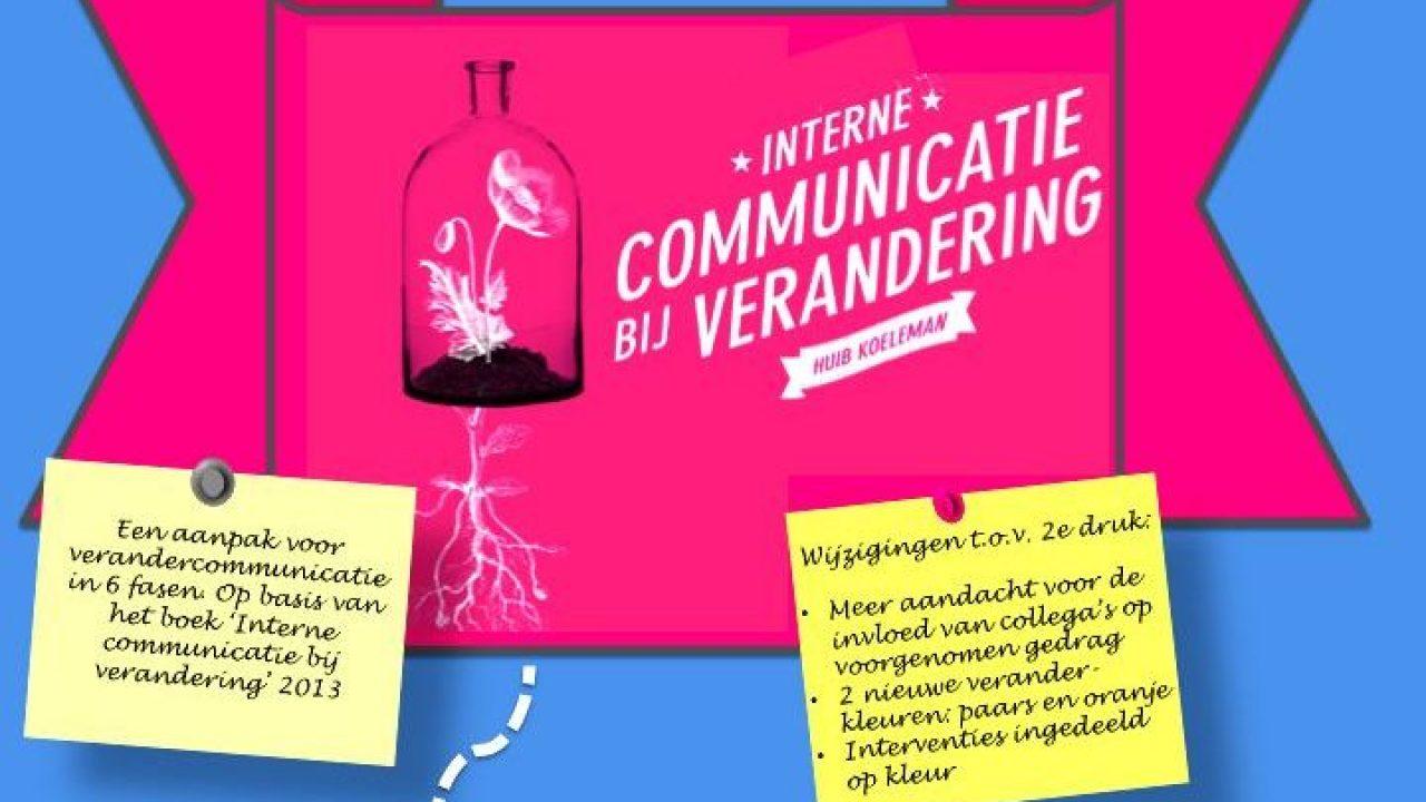 Huib-Koeleman-Interne-Communicatie-Bij-Verandering